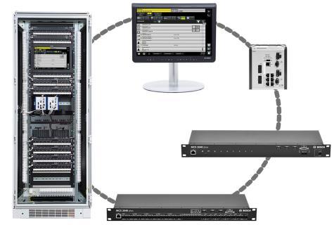 UGM 2040 Softwarelizenzen