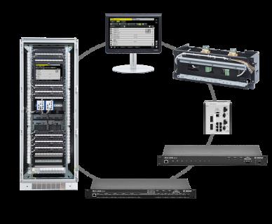 UGM 2040 plus EMA - Übersicht