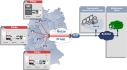 Alarmaufschaltung zur Polizei oder Bosch NSL über das IP Netz der VR-Netze (GAD) mit Funk Ersatzweg