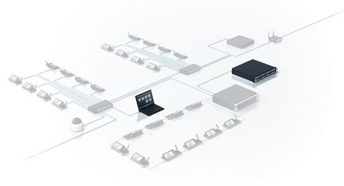 DICENTIS ソフトウェアメンテナンス契約
