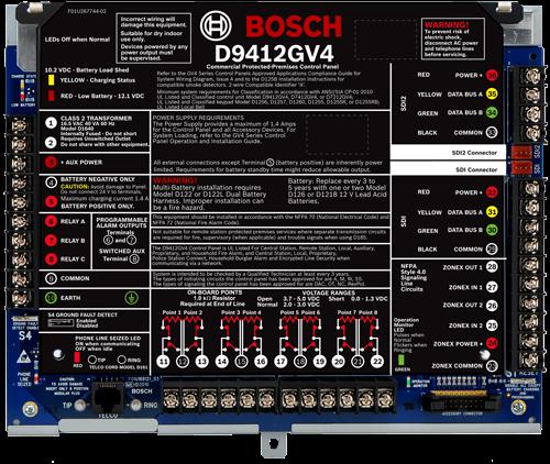 D9412GV4 Control Panel