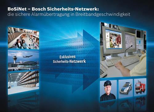 BOSCH Sicherheitsnetzwerk BoSiNet - schnelle und sichere Übertragung