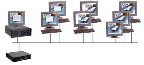 DCN-SWMPC-E Licencia múltiple PC