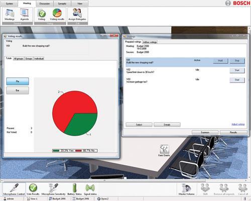 DCN-SWMV Module multi-vote de la suite logicielle de conférence